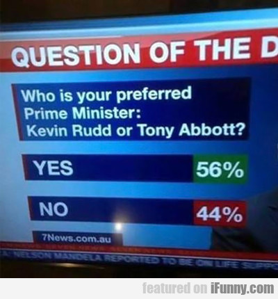 Who Is Your Preferred Prime Minister...