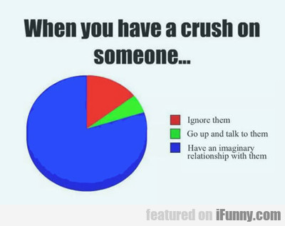 When You Have A Crush On Someone...