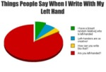Things People Say When I Write With My Left...
