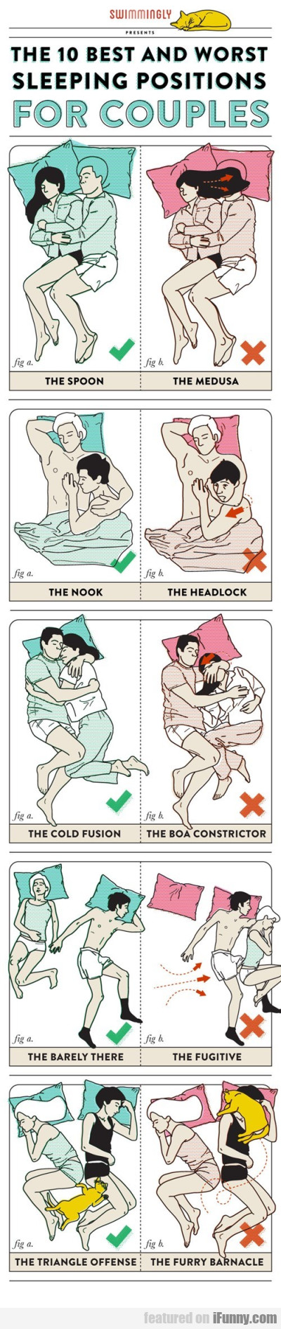 The 10 Best And Worst Sleeping Postion