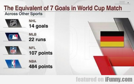 The Equivalent Of Seven Goals...