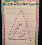 My Daughter Redesigned The Food Pyramid...