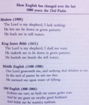 How English Was Changed Over The Last 1000 Years..