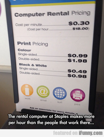 The Rental Computer At Staples Makes...