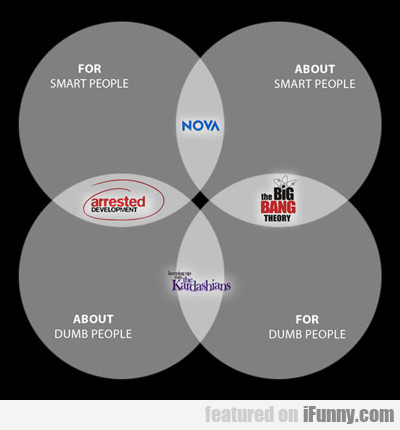 for smart people...