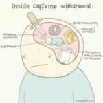 Inside Caffeine Withdrawal - Stabbing Headache