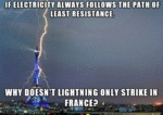 If Electricity Only Follows The Path Of...