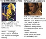 Top Chart Hit Songs Then...