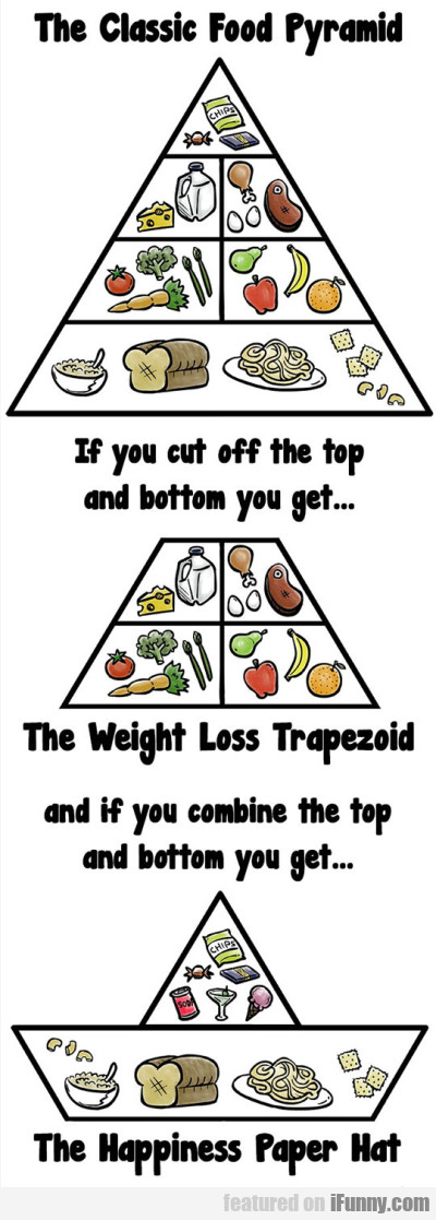The Classic Food Pyramid - If You Put Off The...