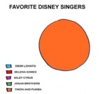 Favorite Disney Singers...