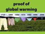 Proof Of Global Warming...
