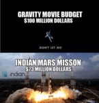 Gravity Movie Budget...