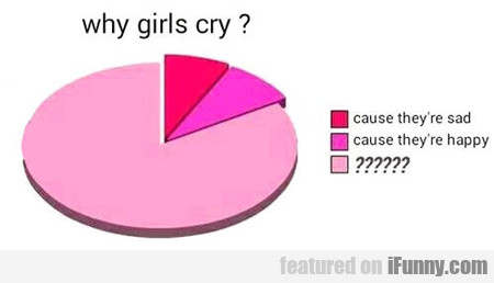 Why Girls Cry?