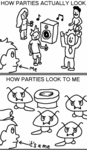How Parties Actually Look