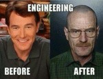 Engineering: Before And After...