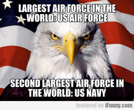 Largest Air Force In The World...
