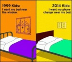 1999 Kids I Want My Bed.