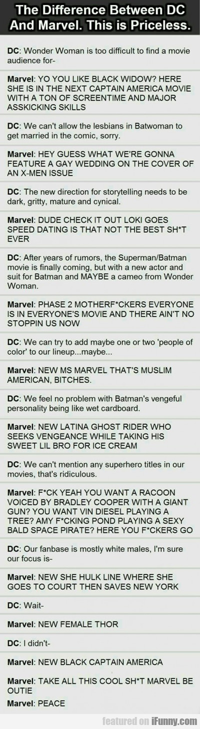 The Difference Between Dc And Marvel...