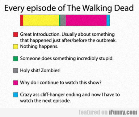 Every Episode Of The Walking Dead - Great..