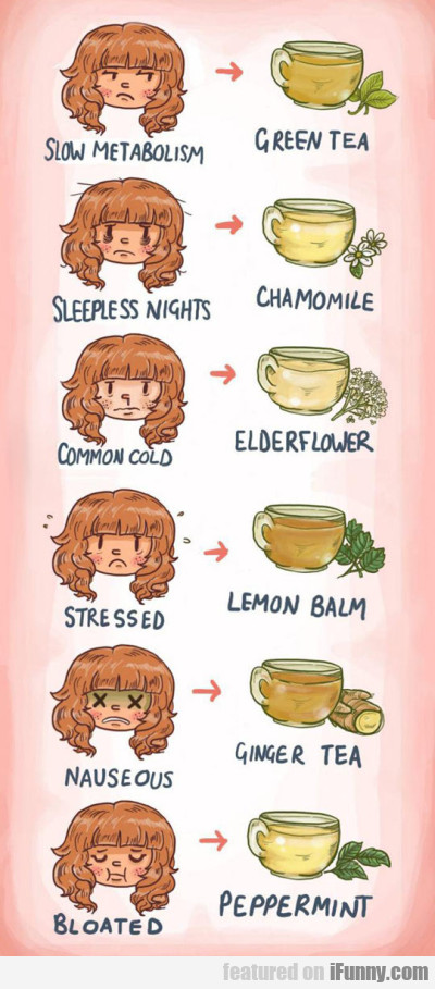 Slow Metabolism - Green Tea...