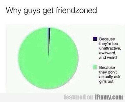 Why Guys Get Friend-zoned...