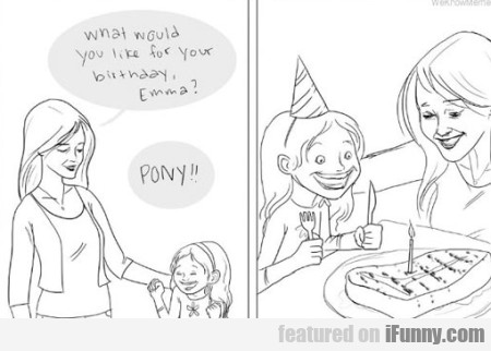 What Would You Like For Your Birthday