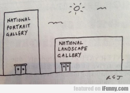 National Portrait Gallery And National...