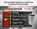 My Local Weather Station Has A Creative Way...