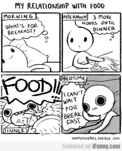 My Relationship With Food. What's For Breakfast