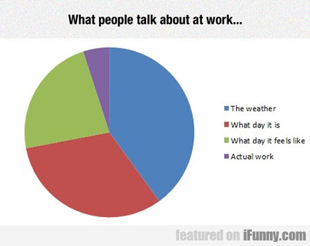 What People Talk About At Work...