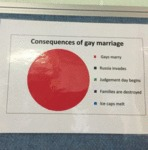Consequences Of Gay Marriage...