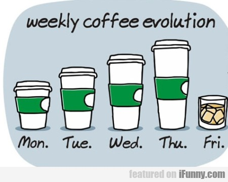 Weekly Coffee Evolution