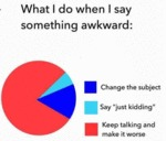 What I Do When I Say Something Awkward...