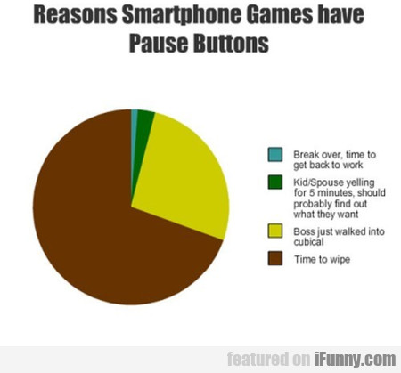 Reasons Smartphone Games Have...