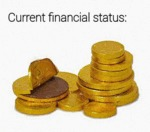 Current Financial Status...