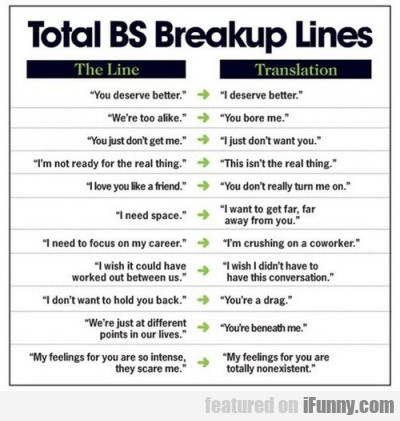Total Bs Breakup Lines