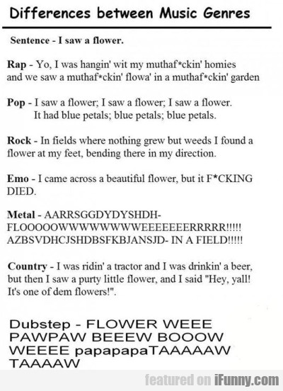 Differences Between Music.