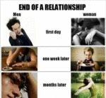 End Of A Relationship...