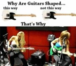 Why Are Guitars Shaped...