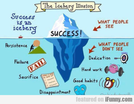 The Iceberg Illusion.