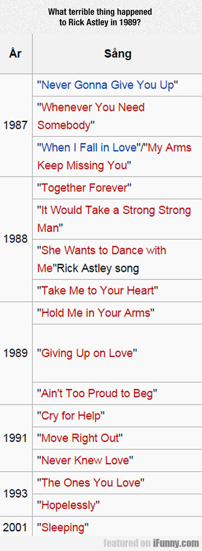 What Terrible Thing Happened To Rick Astley?