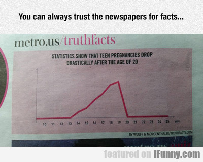 you can always trust the newspapers...