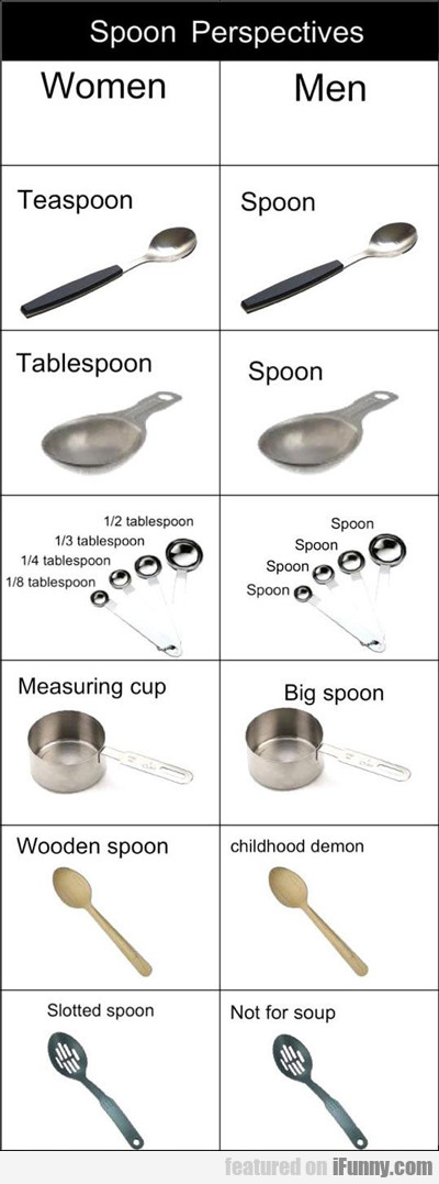 spoon perspectives...