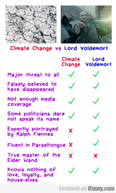 Climate Change Vs Lord Voldemort...