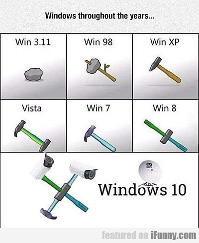 Windows Throughout The Years