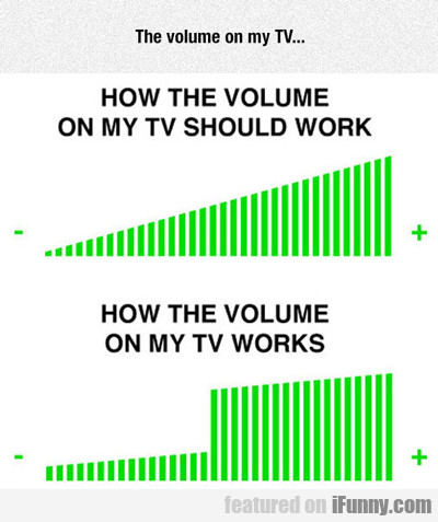 The Volume On My Tv..