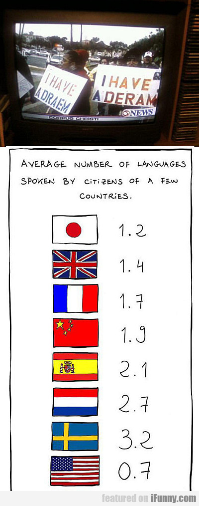 Average Number Of Languages Spoken By...