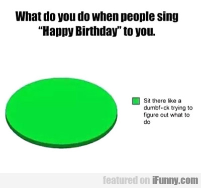 what do you do when people sing happy birthday...