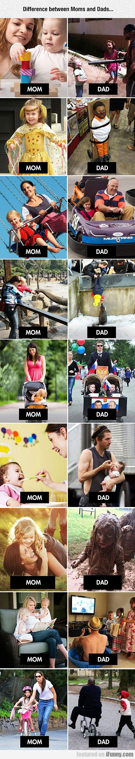 Diferrences Between Moms And Dads