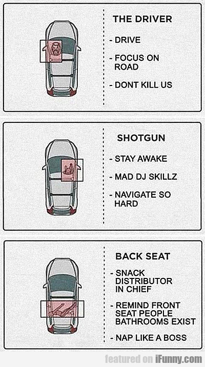 Car Positions